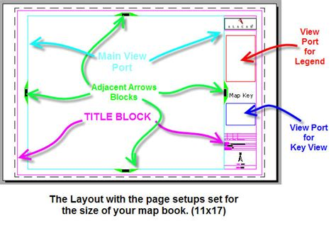 templates in autocad 2007 map book part 2 the template file map 3d and murphs law