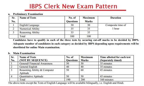 pattern of cat exam cat 2017 application form eligibility syllabus exam