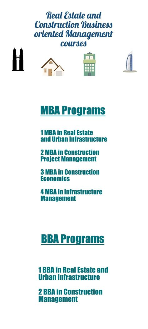 Construction Mba Colleges In India by Real Estate Construction Infrastructure Management