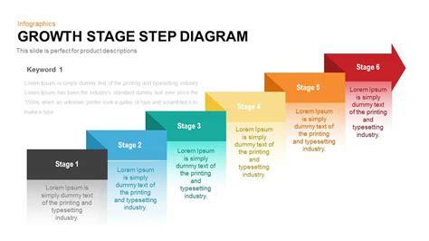 diagram steps growth stage step diagram slidebazaar