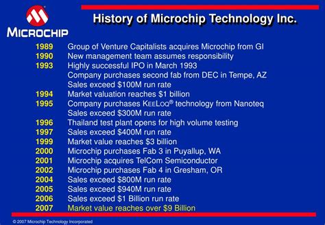 a history of id tech ppt microchip technology inc powerpoint presentation
