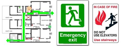 Kitchen Design Checklist by Why Do You Need A Fire Evacuation Plan For Your Business