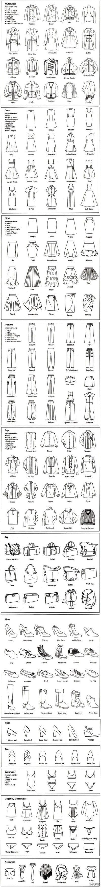 pattern drafting terminology 148 best images about 20 jacket coat block sloper pattern