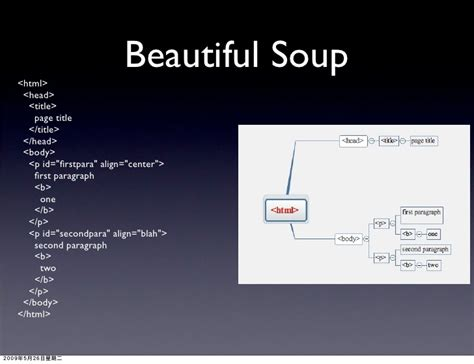 python tutorial beautifulsoup html parser python phpsourcecode net