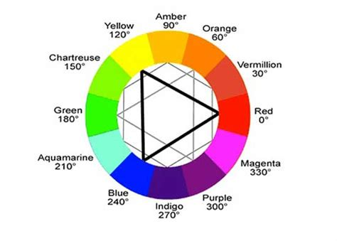 how to match colors how to color match your clothes like an expert natural
