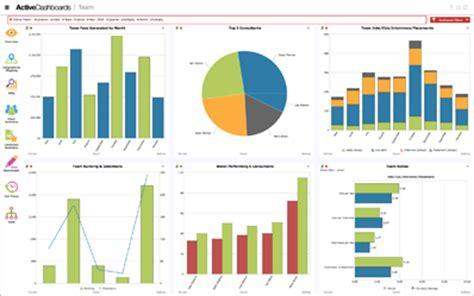 Recruitment Dashboard Demo Gallery Dynistics Recruitment Dashboard Template