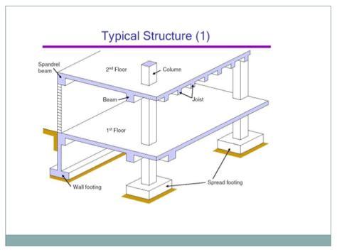 Define Floor Plan Design Of Beams