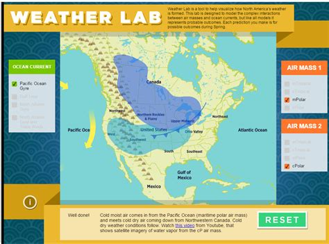 Climate Pattern Lab | free technology for teachers smithsonian weather lab
