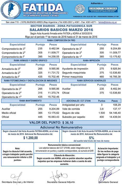 anses asignaciones familiares nueva escala marzo 2016 escala salarial smata marzo 2016 escala salarial sector