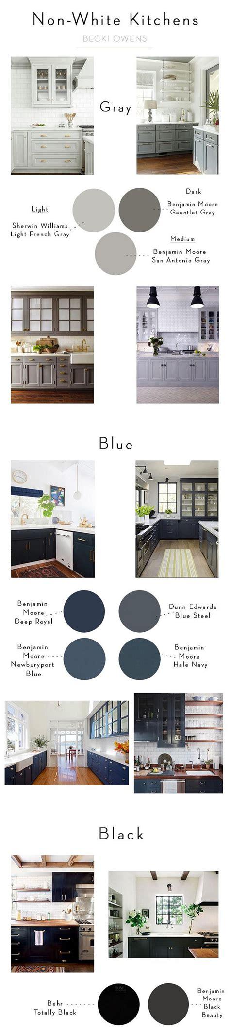 non white kitchen cabinet color diy pinterest interior design ideas home bunch interior design ideas