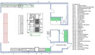 Commercial Kitchen Floor Plan by Object Object Kitchen Pinterest