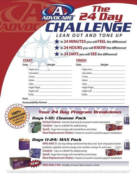 24 Day Detox Challenge by 15 Best Images About Advocare 24 Day Challenge Cleanse