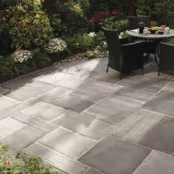 depiction of several outdoor flooring concrete styles