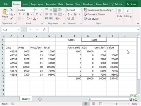 Fifo Inventory Valuation In Excel Using Data Tables Pakaccountants Com Lifo Excel Template