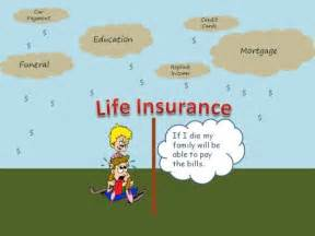 Infographic: Why People Buy Life Insurance   The Insurance