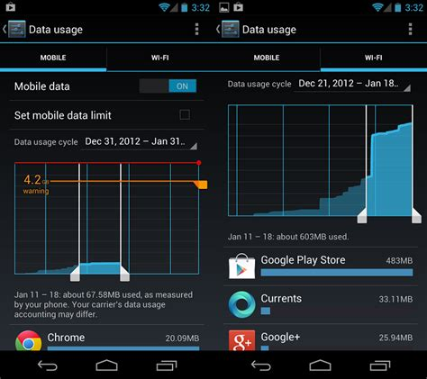android usage statistics android 4 0 tip how to easily view and manage data usage this just in