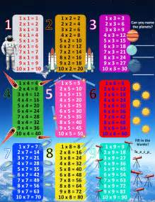 Math Times Tables Games Timetables In Space Squizzes