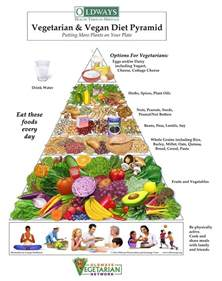 oldways vegetarian vegan diet pyramid