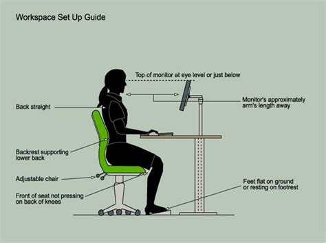 Ergonomic Computer Chair Design Ideas Ergonomic Office Chair Designs Space Planning And Office Furniture Placement
