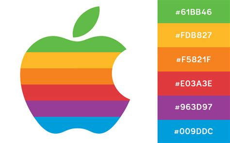 12 color combinations logos business and color combos famous logo colour schemes