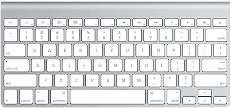 Keyboard Layout Us Password | getting used to either us or us international keyboard