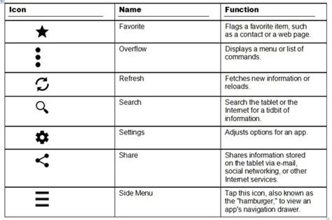 android tablets for android tablets for dummies sheet dummies