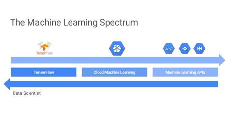 google opens machine learning research center in zurich digital trends machine intelligence at google scale tensorflow