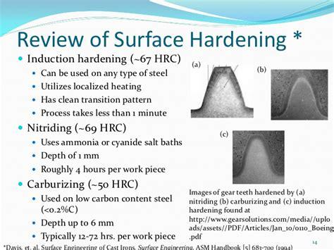 induction heating hardening induction heating diagram arc welding diagram elsavadorla
