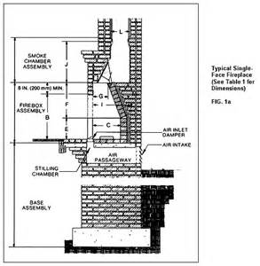 masonry fireplace dimensions castaic brick leader in brick and clay products for