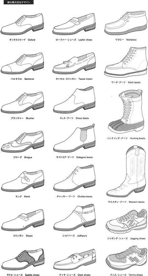 10+ Ide Gambar Sketsa Sepatu Keren - Tea And Lead