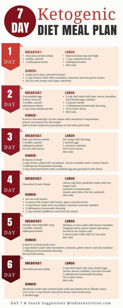 How To Detox Before Ketogenic Diet by Best 25 Diet Meal Plans Ideas On Diet Plans