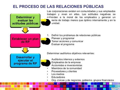 relacin de postulantes aptos para el proceso de contrato relaciones p 250 blicas publicidad no pagada y publicidad 17