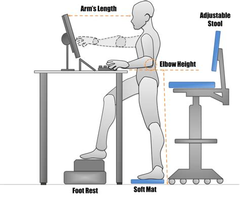 correct height for standing desk transition your office to sit to stand desks ethosource