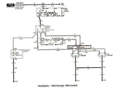 ford headlight switch wiring diagram 36 wiring diagram