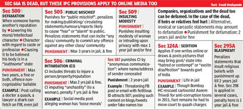 list of ipc sections section 66a quashed citizens can still be arrested for