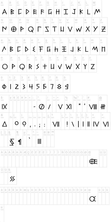 dafont greek alfabetix font dafont com