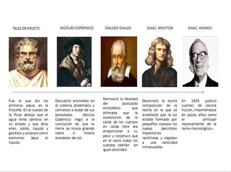 imagenes sorprendentes de la ciencia teraeas de ciencias y quimica la historia de la ciencia