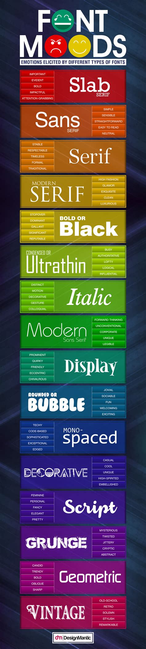 typography emotions what different types of fonts and how to use them