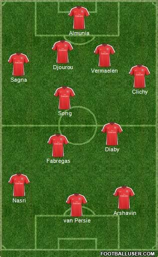 arsenal squad 2010 arsenal england football formation