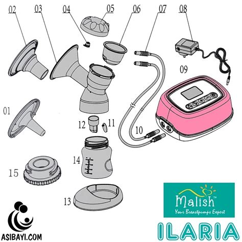 Malish Ilaria malish ilaria electric breastpump dengan mesin ganda