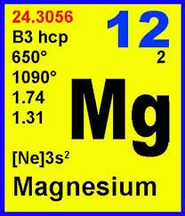 Magnesium On The Periodic Table by What Is The Best Chemical Form Of Magnesium Supplement
