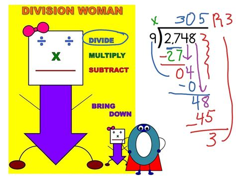 Mba Only Considers Division Coursework Grades by Division Zero In The Quotient Math Division