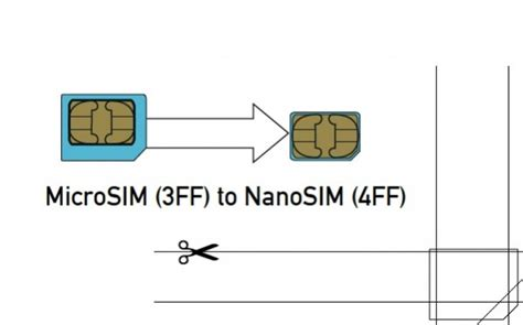 How To Cut Sim Card Into Nano Sim Template by How To Cut Mini Sim To Nano Sim