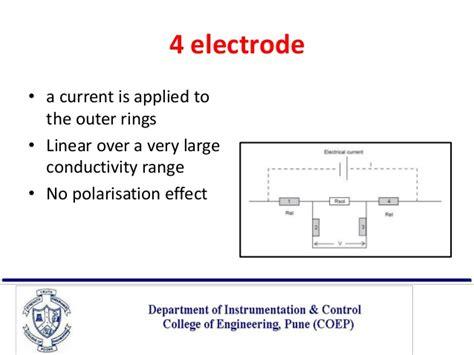 Conductivity Cell Diagram