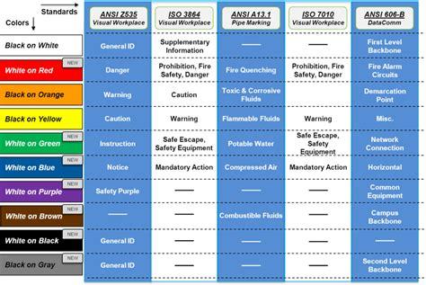 osha color codes osha color chart search workflow color