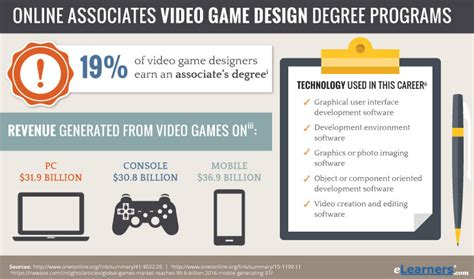 game design degree online associates in video game design degrees online