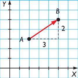 imagenes de vectores matematicas blogger vector matematico