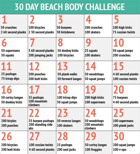 30 day home workout plan work out routine to get ripped at home 90 day fitness