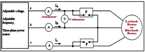 induction motor gate questions scientific academic publishing the article detailed information