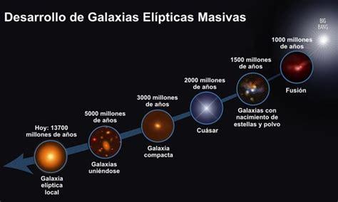 imagenes del universo hace millones de años el universo y la mente blog de emilio silvera v